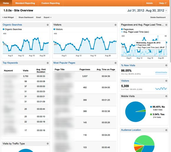 Site_Overview_Dashboard.jpg