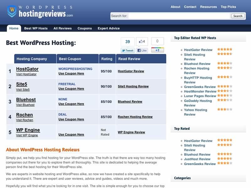 21++ wordpress hostingImages HQ Free Download