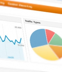 Shared Google Analytic Dashboards